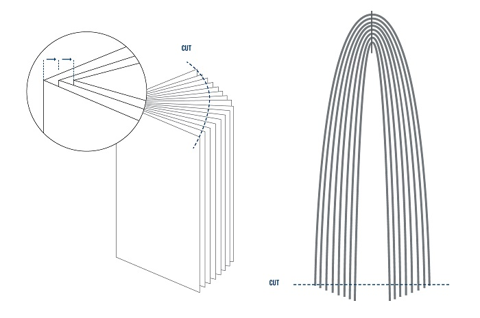 اشتباهات رایج در طراحی برای چاپ